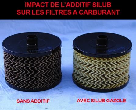 impact additif gazole sur filtre
